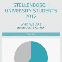 Stellenbosch University Students 2012