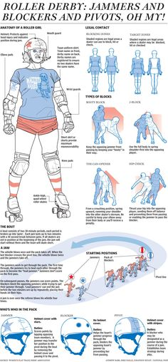 Roller Derby Illustrated