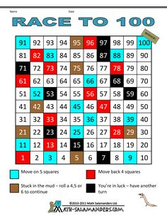 Race to 100! Players roll the dice and add the numbers to try to reach one hundred. Watch out though because there are some specialty squares along the way that can either help or hurt you. Involves addition, subtraction, and familiarity with a hundreds square.