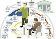 No se necesitan estridencias ni ilustraciones rimbombantes para contar una historia. Muestra de ello es el resumen que hace El Periódico de las novedades de la LOMCE, la séptima reforma educativa de la democracia.  El Periódico, del 22 de septiembre de 2012.