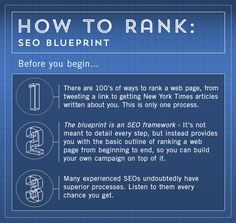 How to Rank: 25 Step SEO Master Blueprint: Keyword Research; Content; Architecture; On-page Optimization; Link Building