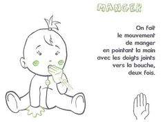 Use these easy guidelines to teach your baby some simple sign language skills and finally figure out what goo-goo gah-gah really means. Simple Sign Language, Learn Sign Language, Baby Sign Language, Confidence Building, Self Confidence, Hearing Impaired, Baby Learning, Signs