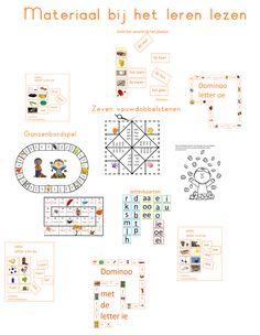 Thema 3 - Digibord Onderbouw