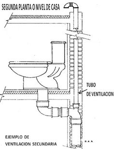 Successful Plumbing Projects For The Home Civil Engineering Construction, Residential Plumbing, Bathroom Plumbing, Concrete Bathroom, Electrical Installation, Septic System, Bathroom Layout, House Roof, Architecture Details