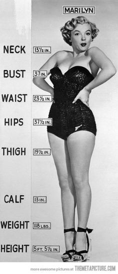 Same height. Same build. Something to aim for. Nice to have the measurements! :)  Also, Marilyn was *not* a size 14 as people claim. She may have been a size 12/14 in that era's clothing, but today, she'd wear a size 2 or 4 at The Gap (per Gap size charts).