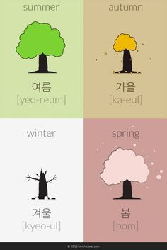 The words for the four seasons in Korean are: Summer: 여름 (yeo-reum), Autumn / Fall: 가을 (ka-eul), Winter 겨울 (kyeo-ul), and finally Spring: 봄 (bom). Korean Words Learning, Korean Language Learning, South Korean Language, How To Speak Korean, Learn Korean, Language Study, Learn A New Language, Korean Kimchi, Learn Hangul