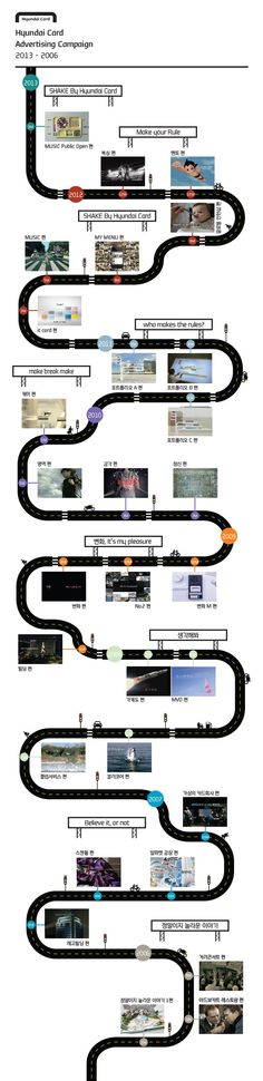 [Hyundai card infographic] hyundai card advertising campaign