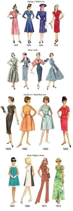 Fashion infographic & data visualisation fashion through the years Infographic Description fashion through the years – Infographic Source – - Moda Retro, Moda Vintage, Vintage Mode, Vintage Dresses 1960s, Vintage Outfits, Vintage Fashion, Retro Fashion 60s, Fashion Drawing Dresses, Fashion Sketches