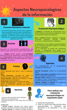 How To Create Infographics, Definitions, High Definition, Image