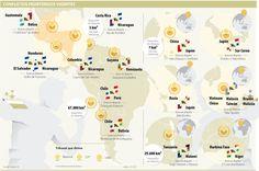Conflictos territoriales actuales en América Latina | banrepcultural.org