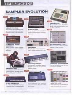 Sampler Evolution according to Keyboard Magazine 2010