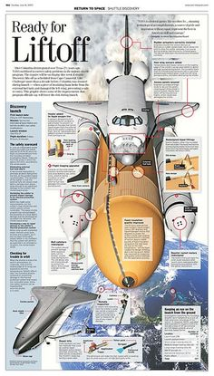Space Shuttle Discovery by Steve Wilson, Fort Worth Star-Telegram