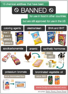 Several nasties that have been banned for use in food products in other countries are still approved for use in the US. Double check those ingredient labels and these puppies wreak havoc on our health! #health #food #nutrition #infographic