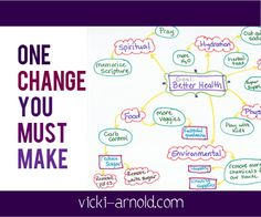 The one change you must make to meet goals. <--- great insight!