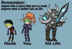 World of Warcraft Fact