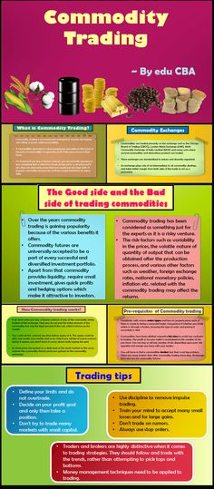 For full text article go to : http://www.educba.com/commodity-trading/ Have you wondered how commodity trading works, its prerequisites, the various commodity exchanges and if commodity trading is beneficial? This article answers all these questions, read through and get yourself educated on the same.
