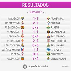 La Liga (Jornada 1): Resultados | Football Manager All Star