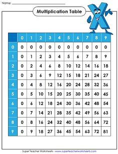 Color only the odd numbers on the grid and you'll make a path to ...