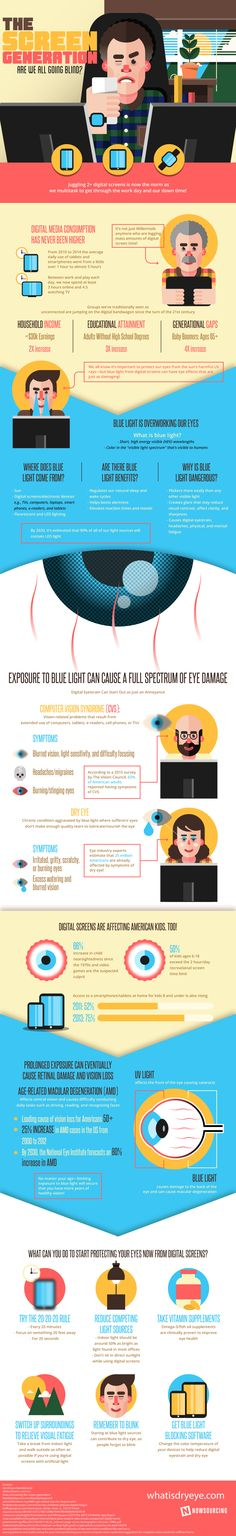Looking at your phone, computer, and television all day is not the best thing for your eyes. Learn more about dry eye and computer vision syndrome in the following infographic from What Is Dry Eye.