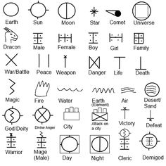 Tribal Dracon Hieroglyphics 1 by Aristodes on DeviantArt