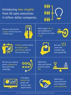 """Accenture hat die """"CSO Insights2014 Sales Performance Benchmark"""" veröffentlich in der die Herausforderungen für Vertriebsverantwortliche in der IT Branche betrachtet werden - und wir betrachten die Studie."""
