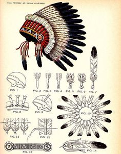 Instructions on how to make an American Indian War Bonnet. Native Indian, Native Art, Indian Art, Red Indian, Indian Crafts, Indian Summer, Native American Crafts, Native American Indians, Native American Headdress