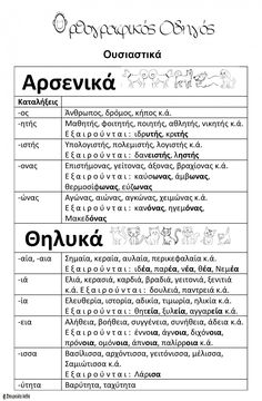Greek Language, Speech And Language, Teaching Kids, Kids Learning, Special Education Math, Learn Greek, I Love School, School Worksheets, School Lessons