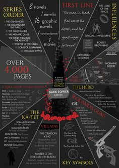 Take a quick journey through Stephen King's magnum opus with our Dark Tower series infographic. Dark Tower Movie, Dark Tower Art, The Dark Tower Series, Gunslinger Dark Tower, Dark Tower Tattoo, Stephen King Tattoos, Stephen King Movies, Steven King, King Quotes