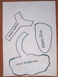 VeBizAnneyiz: İç Organlar Ve Kalıbı