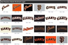 Interested in a little Giants history? This cool web page has a collection of Giants logos, uniforms, patches, caps and so forth dating back to I wouldn't say it's a complete collection of images, but it's still pretty cool! Sf Giants Gear, My Giants, Little Giants, Giants Baseball, New York Giants, Sf Giants Players, Funny Football Pictures, 2012 World Series, Moving To San Francisco