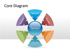 Core Diagram Powerpoint Template.pptx PowerPoint Presentation PPT