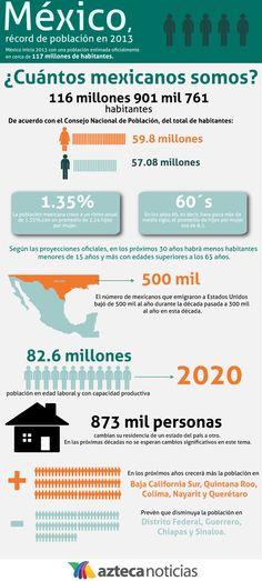 México, récord de población 2013