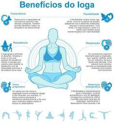 #Benefícios do #ioga. Saiba como fazer mais coisas em http://www.comofazer.org