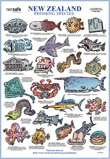 'Phish and Chips'. A poster warning of internet scams. It is designed to resemble a chart of fish species commonly found in fish and chip shops of New Zealand. By Chris Slane