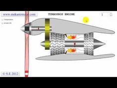 Pratt Whitney PT6A Turboprop Turbine Animation - YouTube
