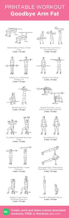 Goodbye Arm Fat: my visual workout created at WorkoutLabs.com • Click through to customize and download as a FREE PDF! #customworkout