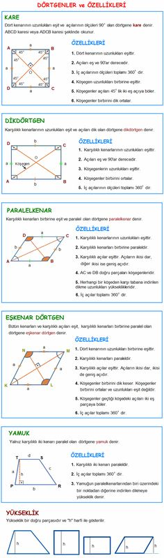 DÖRTGENLER KONU ANLATIMI 5.SINIF Math Formulas, School Hacks, Study Motivation, Study Tips, First Step, Kids And Parenting, Mathematics, Grammar, Personal Development