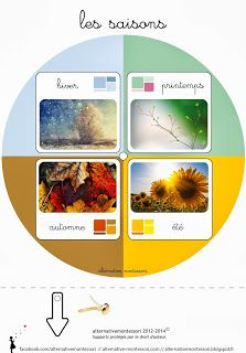 Le temps// la roue des saisons Science Experience, French Greetings, Calendar Themes, Season Calendar, Google Drive, Montessori Materials, Alternative, Kids Learning, Geography