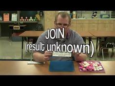 Teacher Tipster (Math Story Problems,  5 Types)
