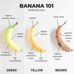Banana Health Benefits, Healthy Snacks, Healthy Recipes, Snacks Recipes, Healthy Options, Apple Recipes, Recipes Dinner, Soup Recipes, Health Tips
