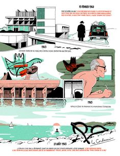 Vincent Mahé beautifully illustrates the life and work of Le Corbusier for Télérama