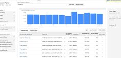 How to Earn 50$ to 100$ Per day with Google Adsense   100% genuine