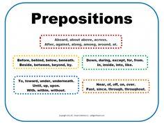 Preposition Poster Blue