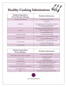 Healthier substitutions for recipes
