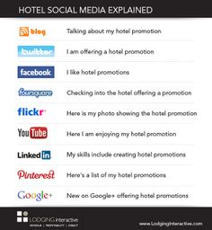 Hospitality social media marketing explained in one simple image.