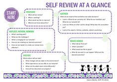 Self review at a glance