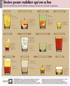 Boire pour oublier qu'on a bu : Pour les lendemains de fête difficiles, quelques recettes de cocktails revigorants.