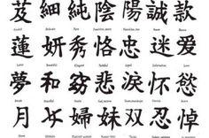 come-tradurre-i-nomi-dal-cinese-allitaliano_41f639b5682966df8ecba8690294aa82