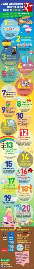 #infografía  con 20 razones para pasarte a #Google+