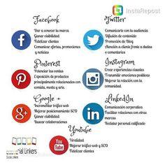 Esto es así: cada Red Social tiene su finalidad y propias reglas. #MarketingDigital #RRSS